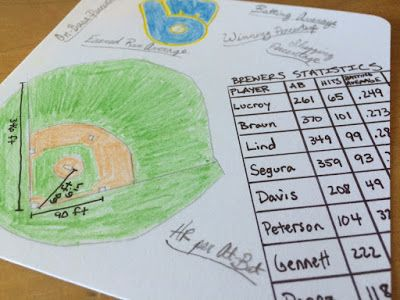 Math is Everywhere (A First-Week Math Project for Upper Grades)