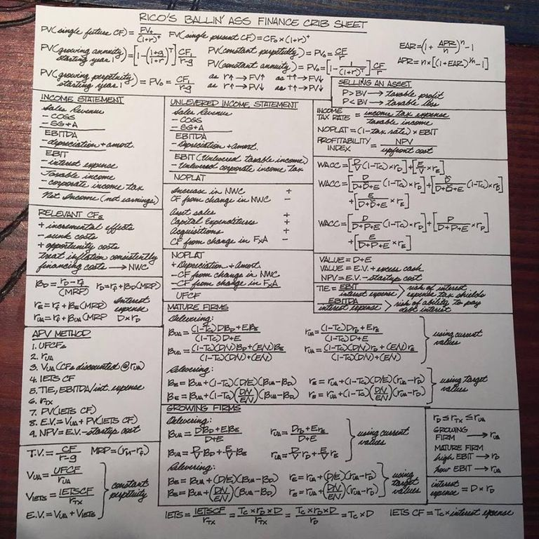 A buddy I served with has amazing handwriting PenmanshipPorn – Amazing Handwriting Worksheet Maker