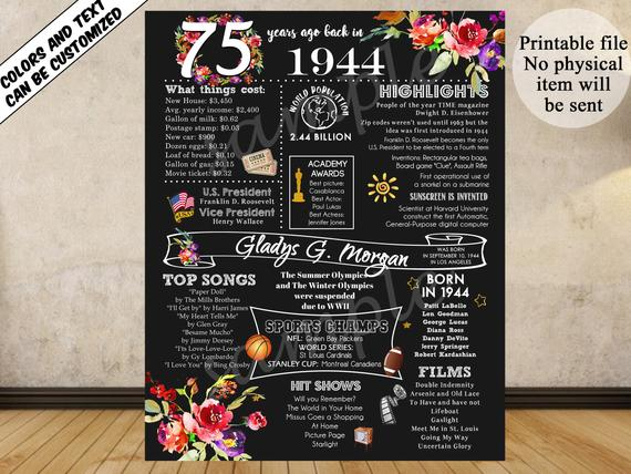 75th Birthday Poster Chalkboard 1944 Gift Back In 19