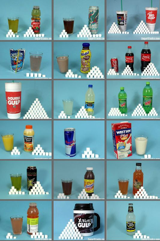 How much sugar is in your drink? Careful-even juices have ...