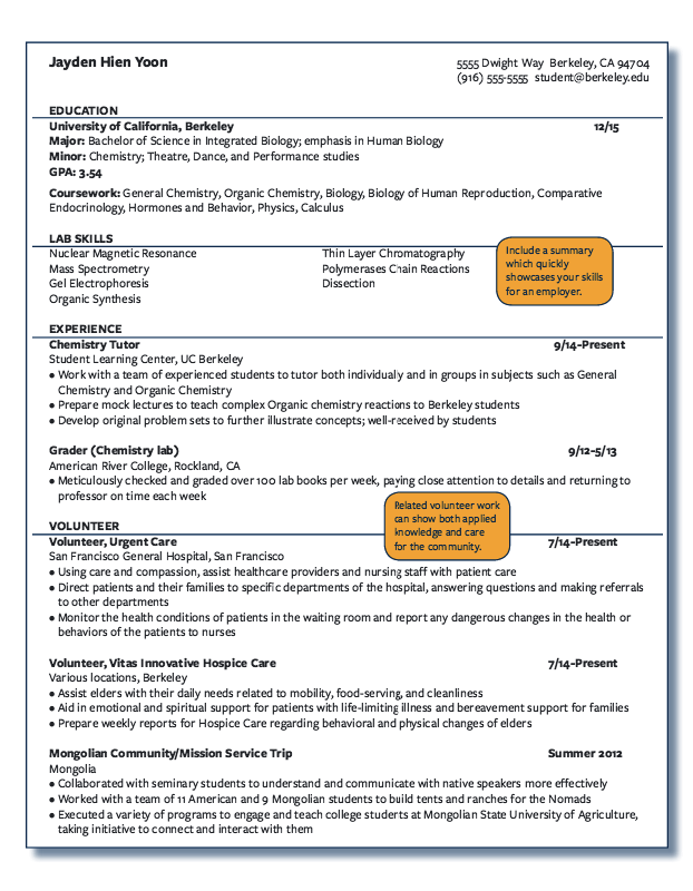 Grader ( Chemistry Lab ) Resume Sample - http://resumesdesign.com ...