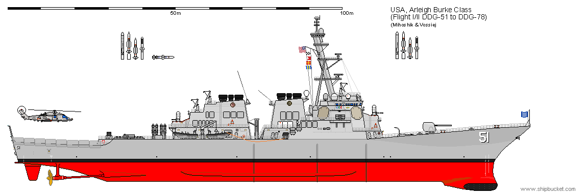 Us Destroyer Arleigh Diagram Block And Schematic Diagrams