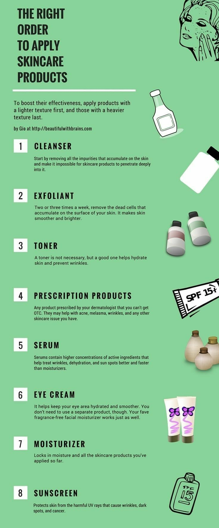 Basic Skin Care Tips That Everyone Should Be Using  Skin care