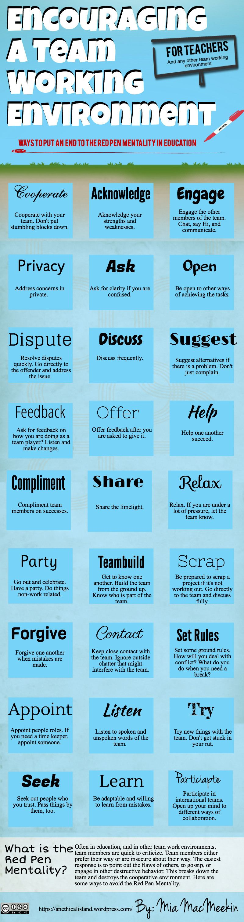 encourage a team working environment info graphic for teachers-- i was just thinking about how teachers need more PD in happily co-working  in a school