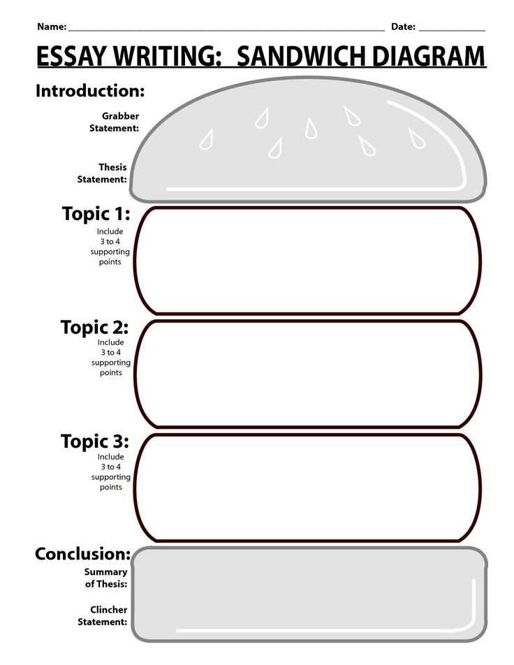 writing pdf | ESSAY WRITING SANDWICH DIAGRAM - Download as PDF ...