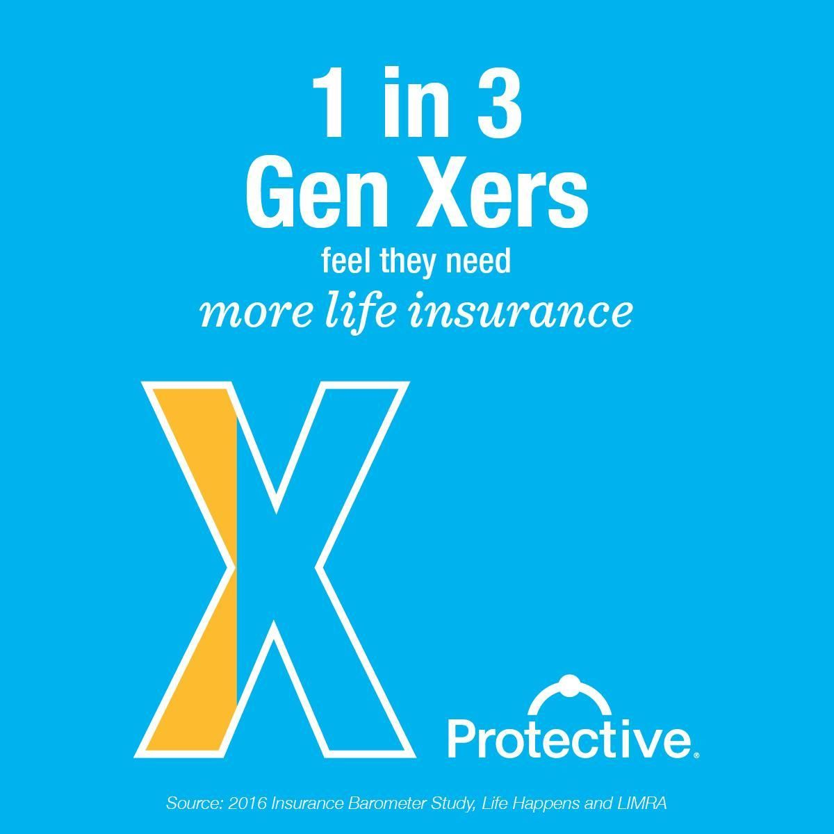Find out how much life insurance you may need to protect