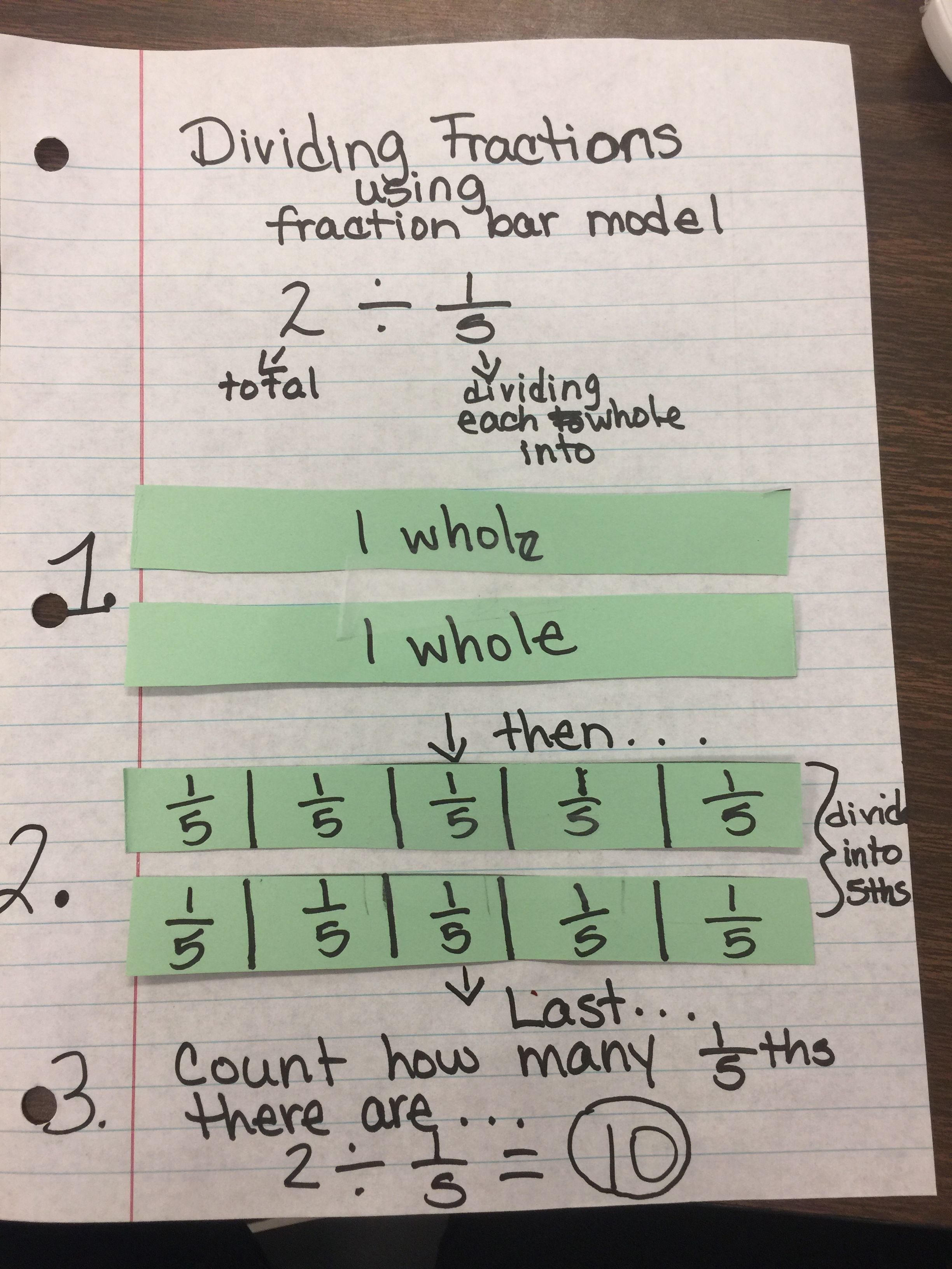 Dividing Whole Number By Unit Fraction Notes