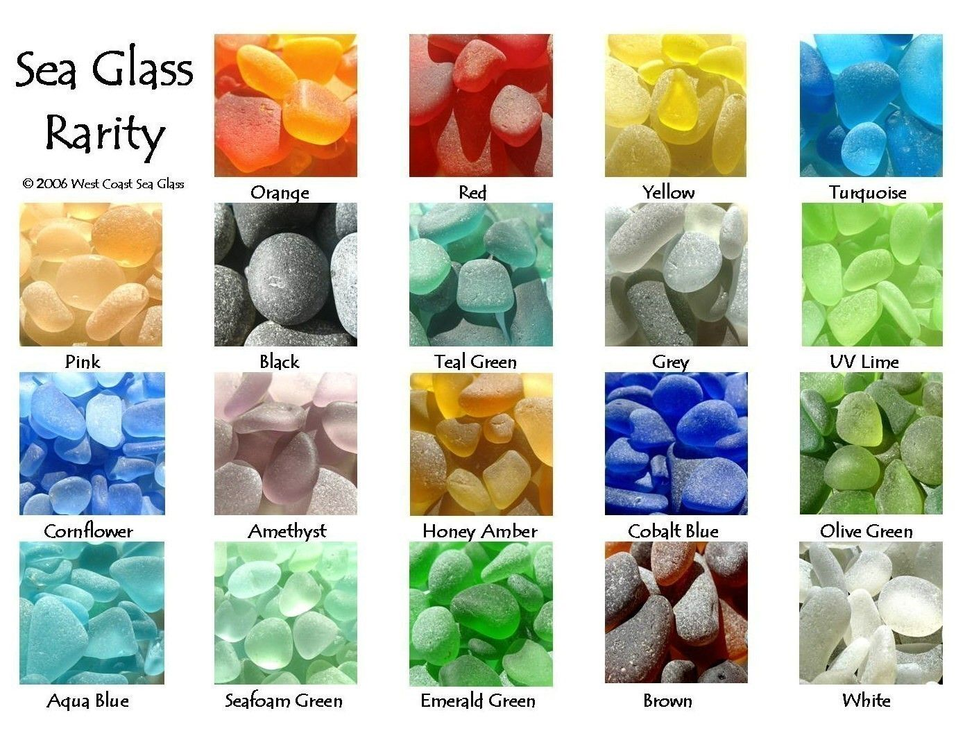 Photo of Items similar to Sea Beach Glass Rarity Poster – Color Chart – Rare Colors – Photography – For Collectors on Etsy