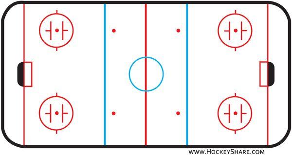 Hockey Rink Diagram Cake Hockey Cakes Hockey Birthday Parties Hockey Birthday