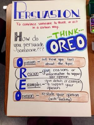 A walk in my shoes...: Persuasion Anchor Chart