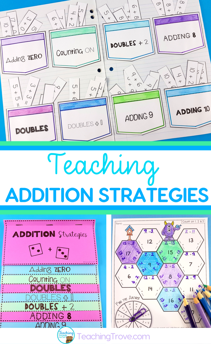 Addition Strategies to Increase Fact Fluency | Addition strategies ...