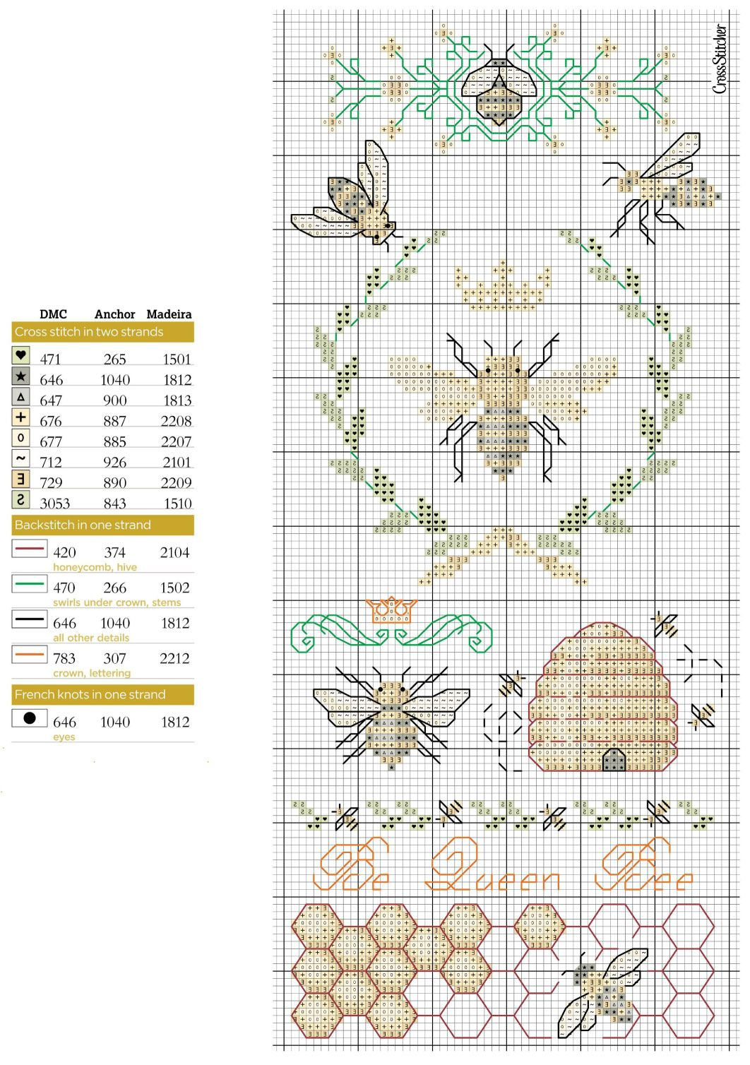 Bees for cross stitching | cruceta | Pinterest | Punto de cruz ...