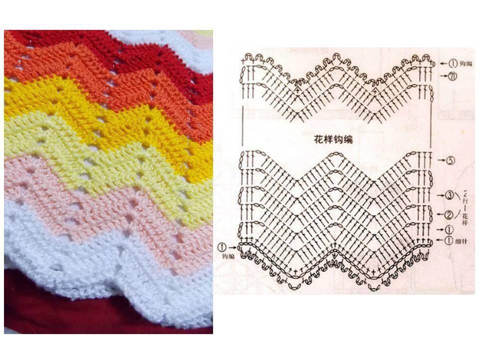 Colchita-diagrama | Crochet | Pinterest | Colchas y Tejido