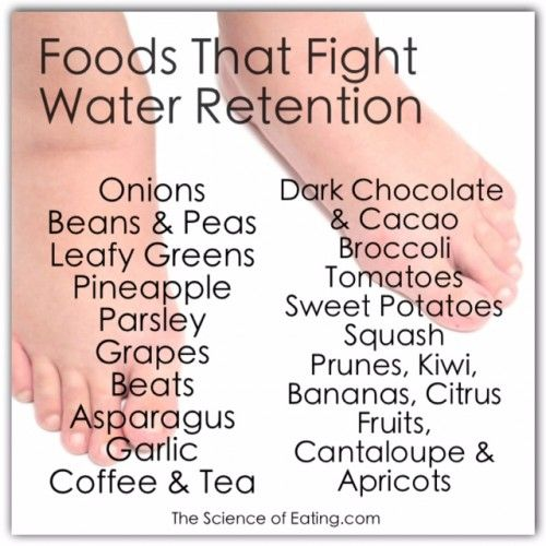 how long diet liquid retention