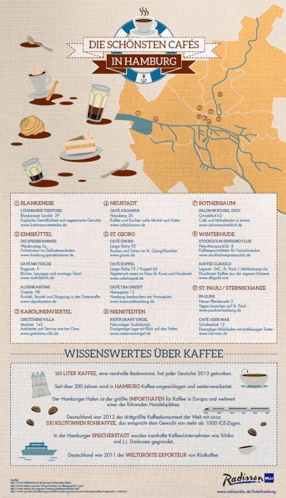 Infografik: Die schönsten Cafés in Hamburg