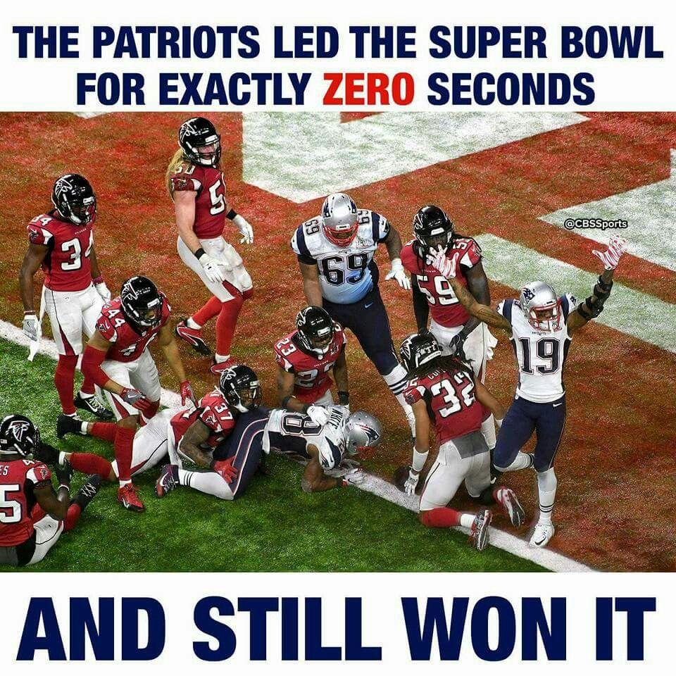 Winning Patriots Football New England Patriots Football New England Patriots
