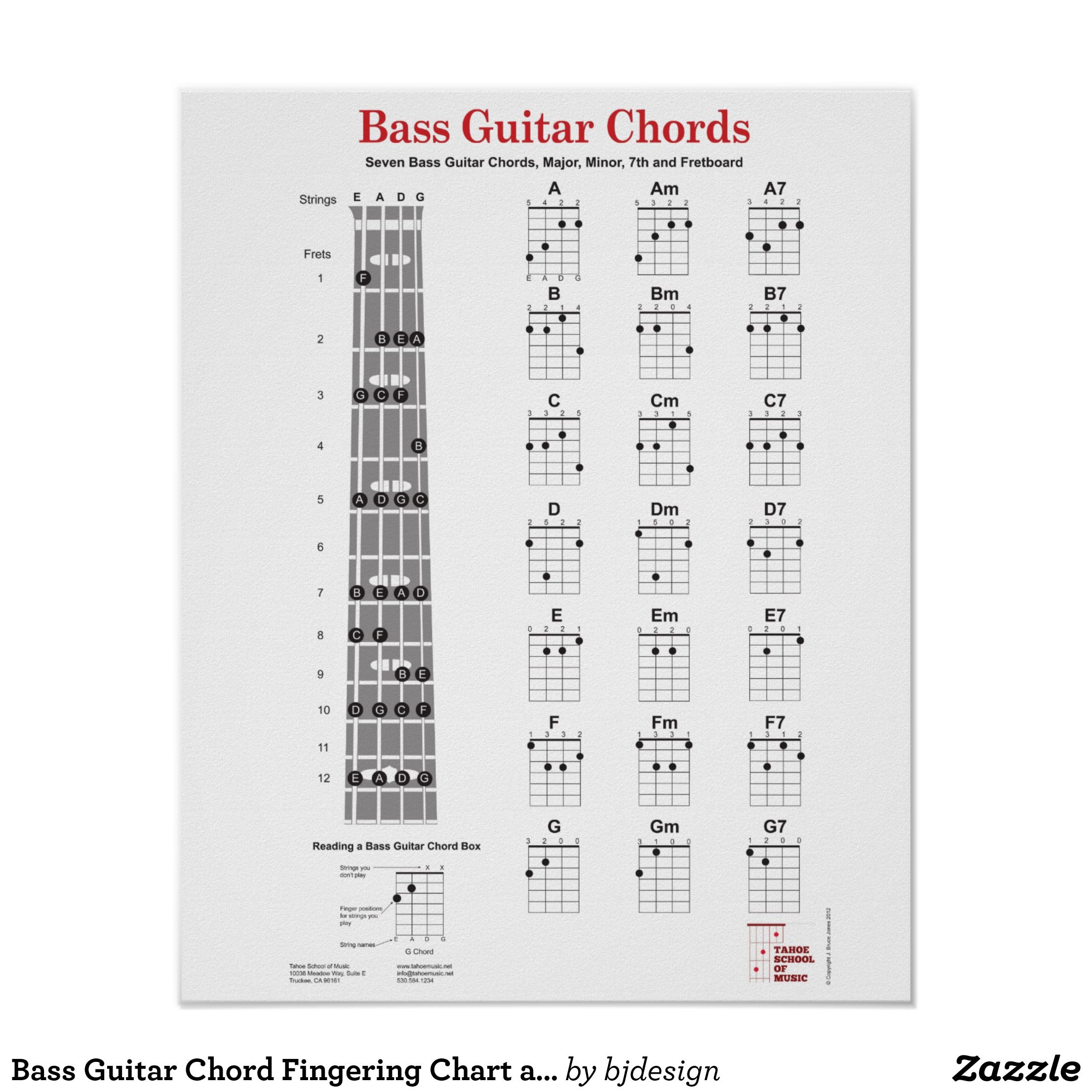 Bass Guitar Chord Fingering Chart And Fretboard In 2018 Music