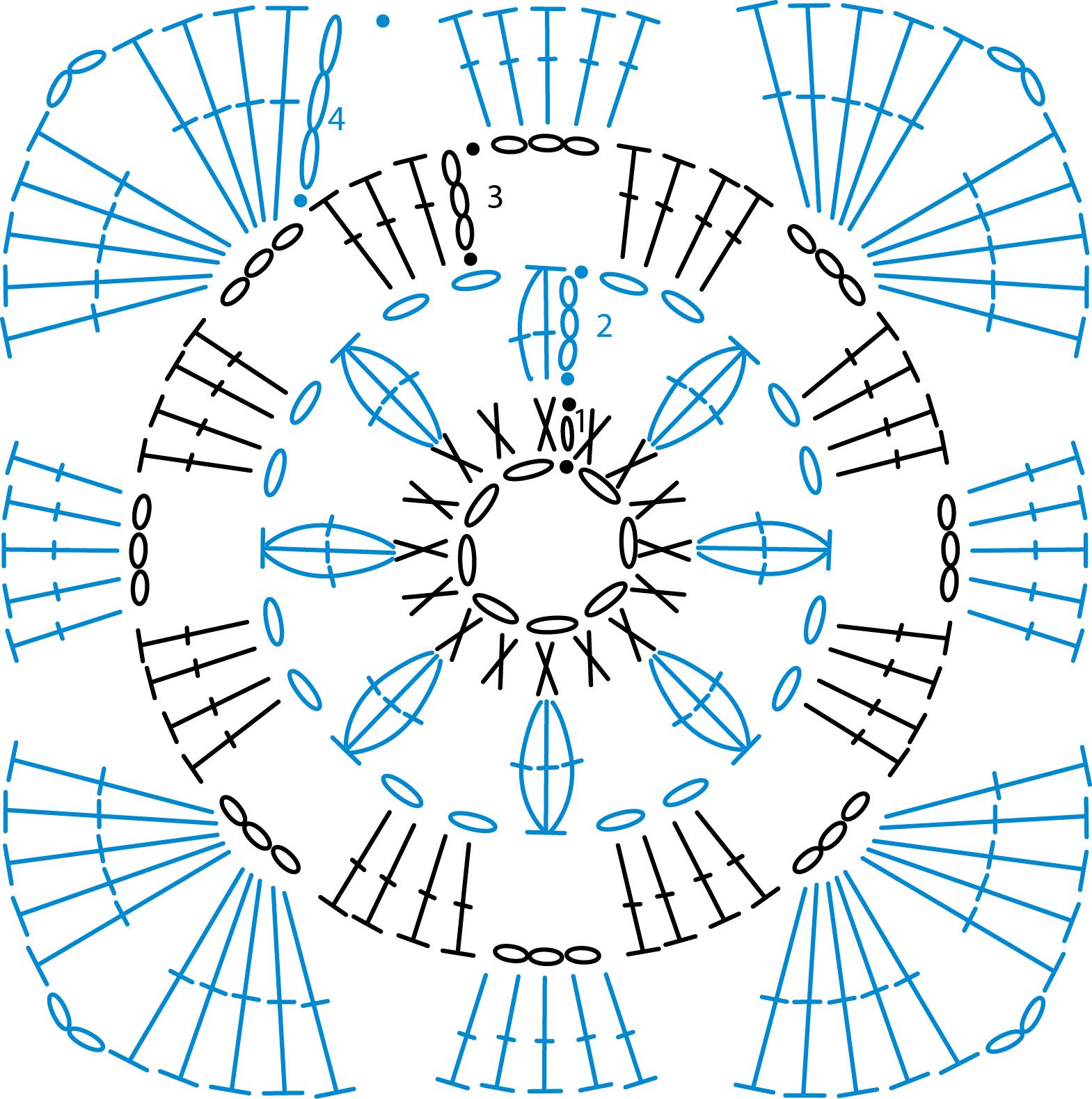 Crochet Granny Square Diagram 1999 Ford 4 6 Engine Scm App Chart15 Bs2 Motif