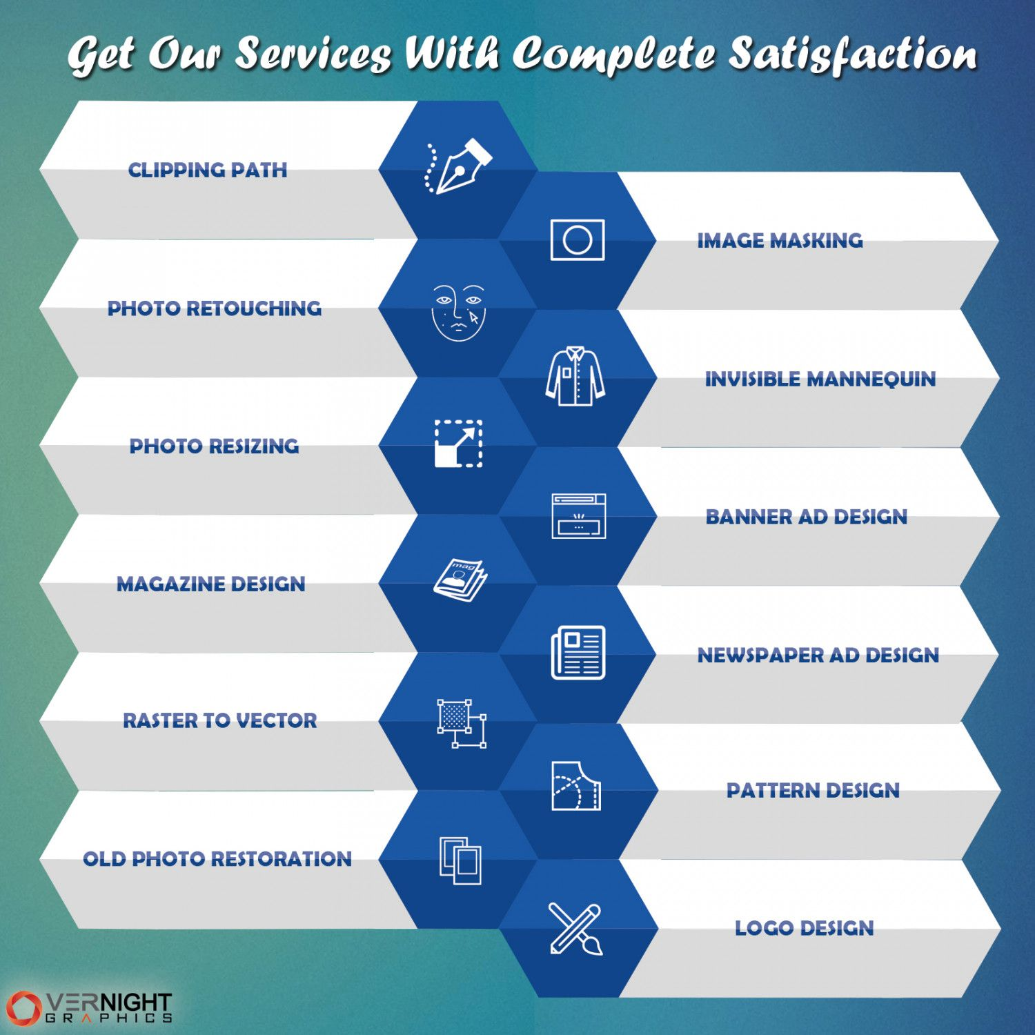 Get ONG Services With Complete Satisfaction Infographic