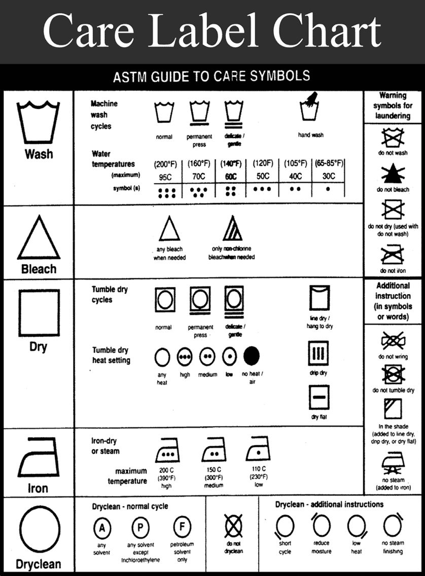 Laundry Symbol Cheat Sheet Laundry Symbols Clothing Care