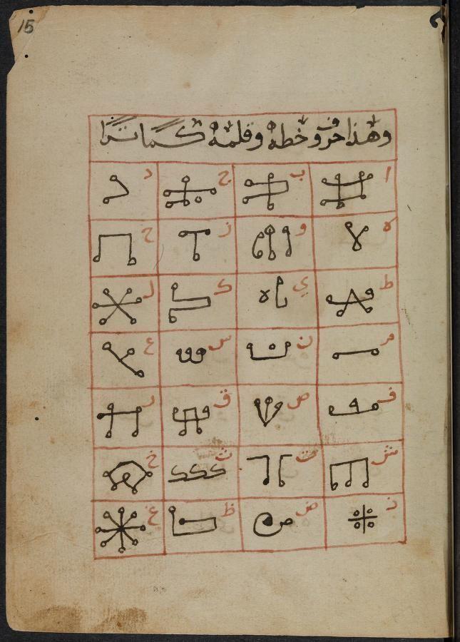 Category: Arabic Alchemy