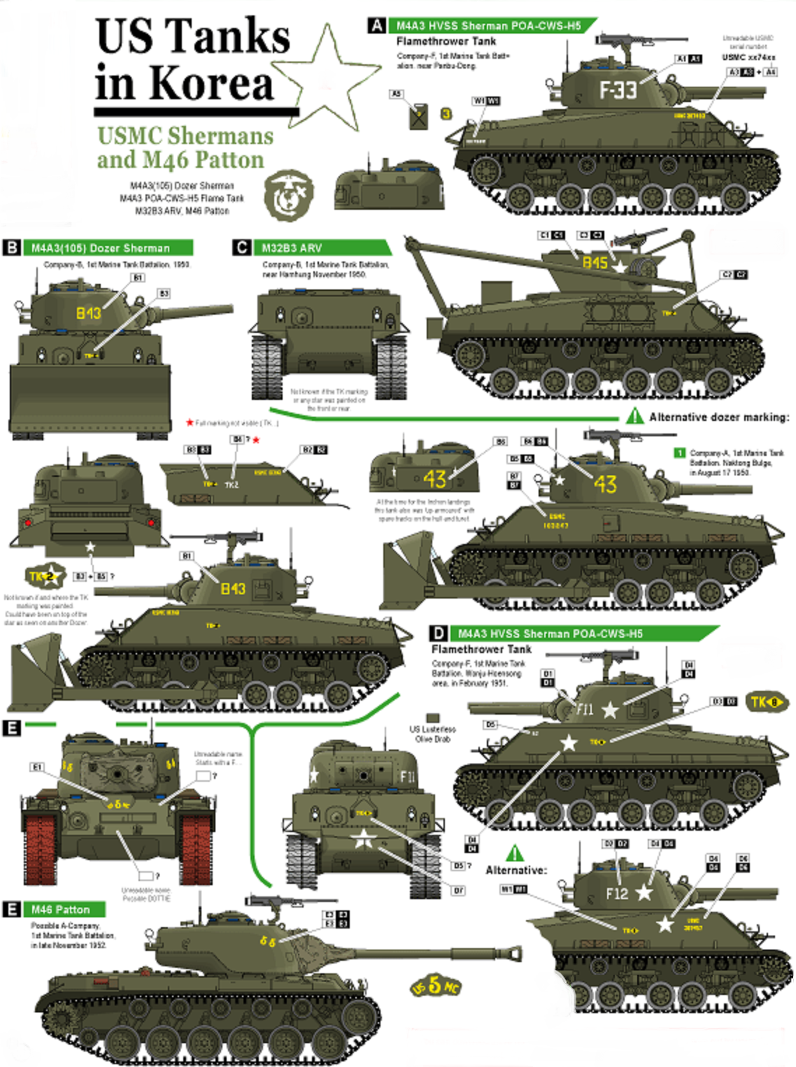 Korean War Tanks - via Mita Block, from Barbara Taylor on Pinterest