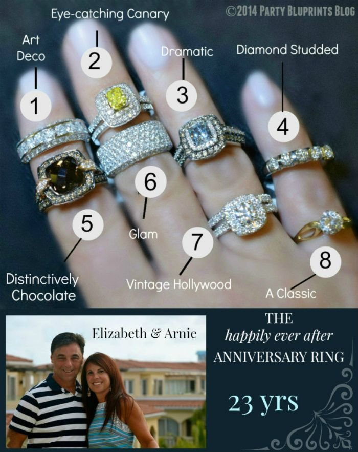 Great Info For Selecting the Perfect Anniversary Ring with Jared