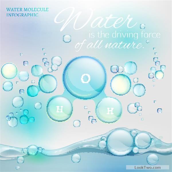 Free Water molecule infographics creative vectors set 06 vector - best of periodic table of elements vector