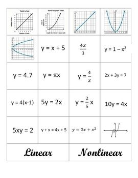 essay about systems of linear equations This essay is a critical analysis of realistic mathematics education (rme) as a cognitive involvement of teaching and learning system of linear equations.