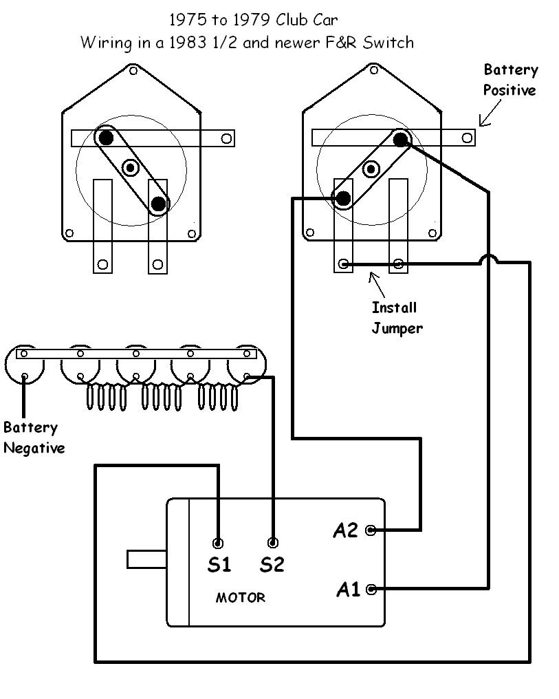 1988 Club Car Wiring In 2020 Wire Car Golf Cart Parts