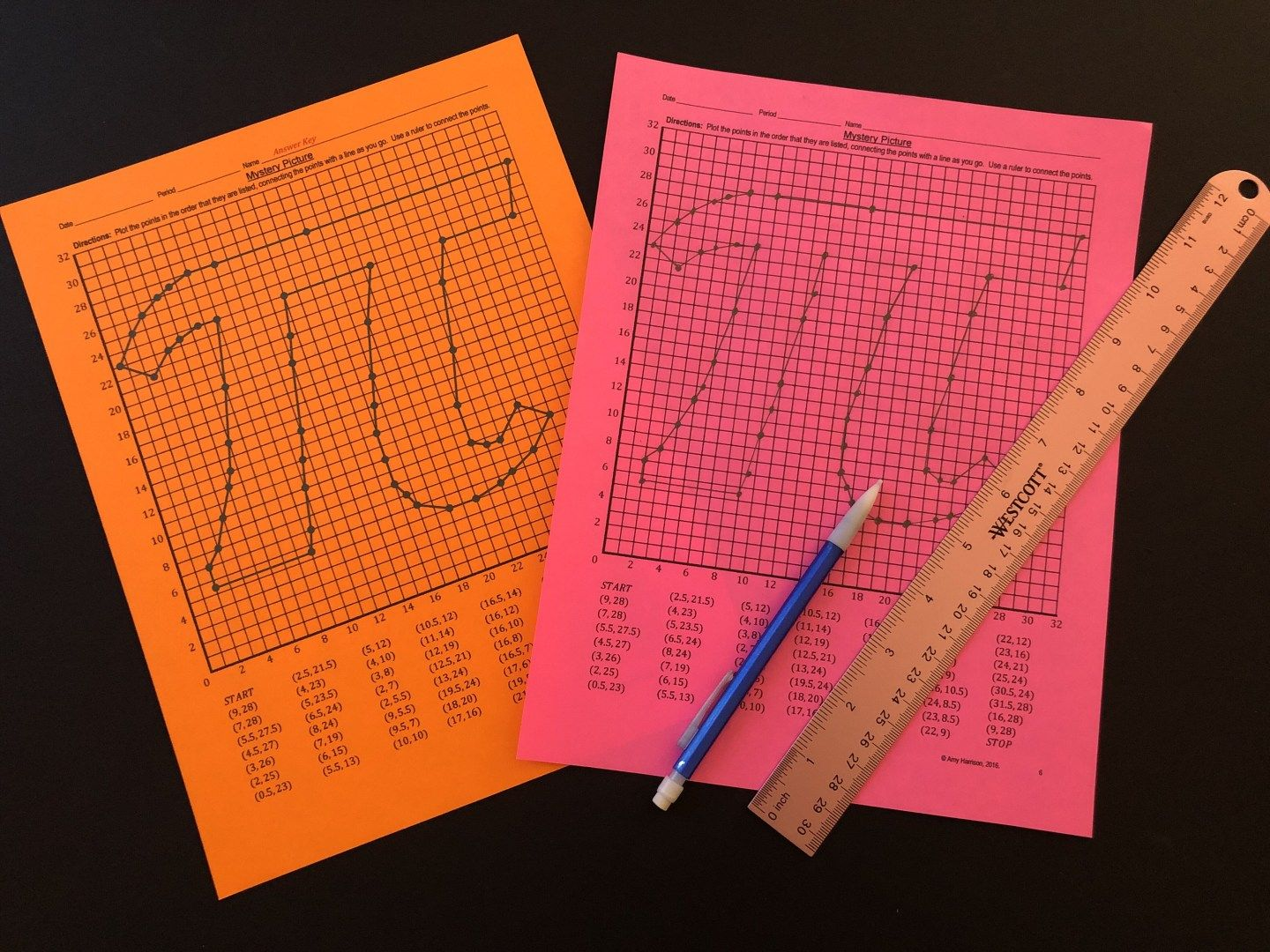 Pi Day Graphing On The Coordinate Plane One Quadrant