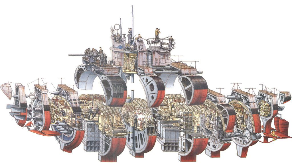 u-boat cross-section, from