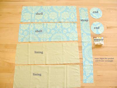 Modest Maven: Yoga Mat Bag Tutorial   yoga idea   Pinterest