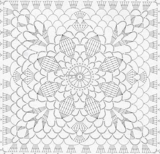 grafico flor central