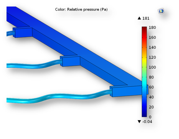 A model showing pipe flow sections.  http://www.comsol.com/model/convective-flow-in-a-heat-exchanger-plate-12153