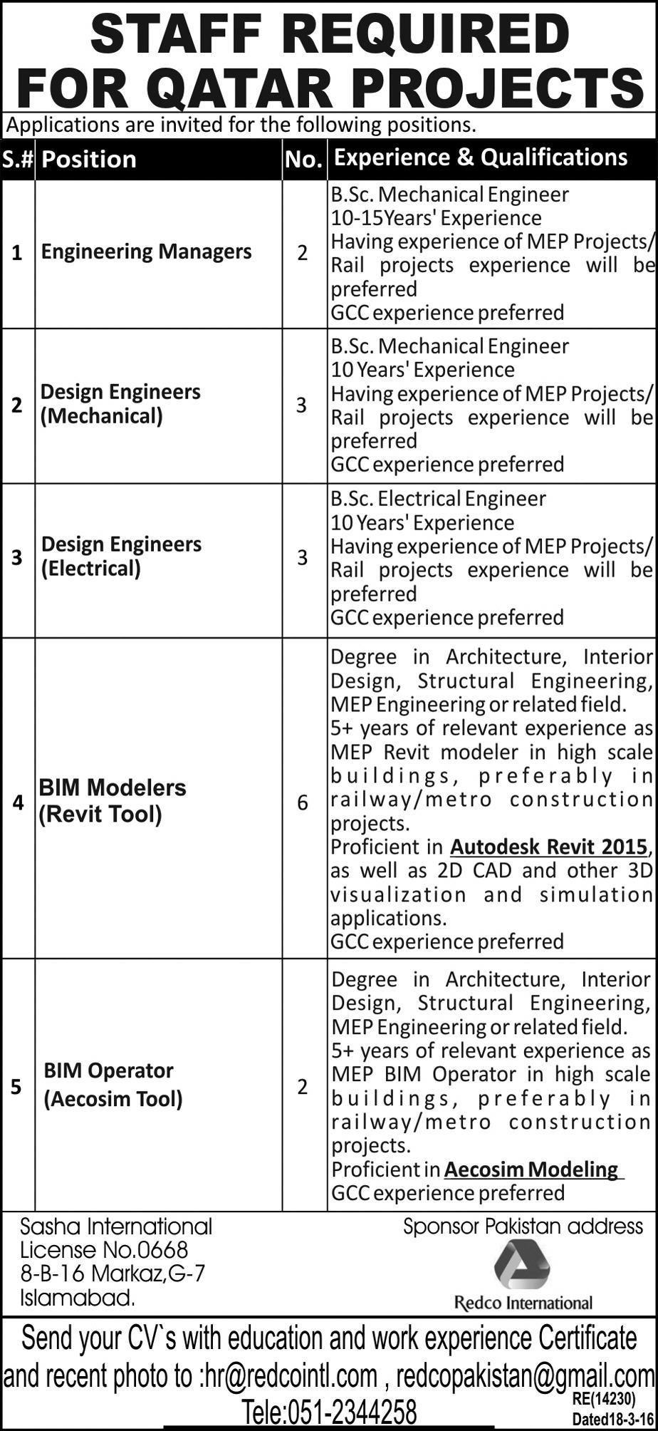Latest Jobs In Redco International Qatar   Jobs In Pakistan