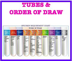 phlebotomy tubes and tests chart | phlebotomy tube collection ...