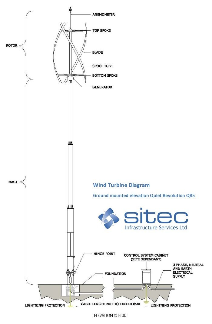 qr5 Wind Turbine Diagram - please visit www.sitec-is.co.uk for ...