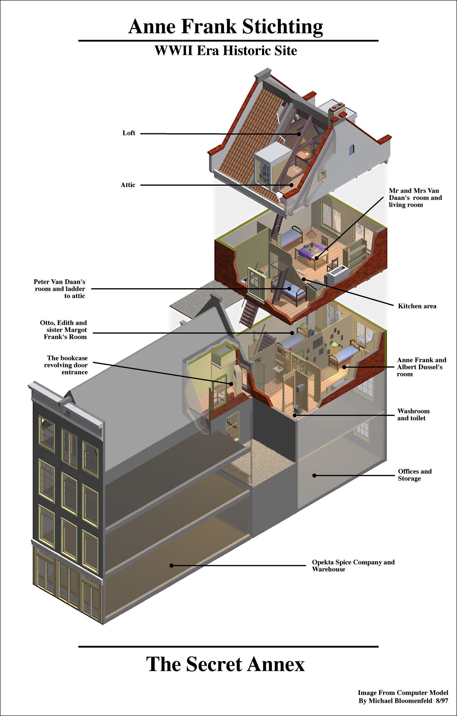 The Gallery For Gt Anne Franks Secret Annex Floor Plan