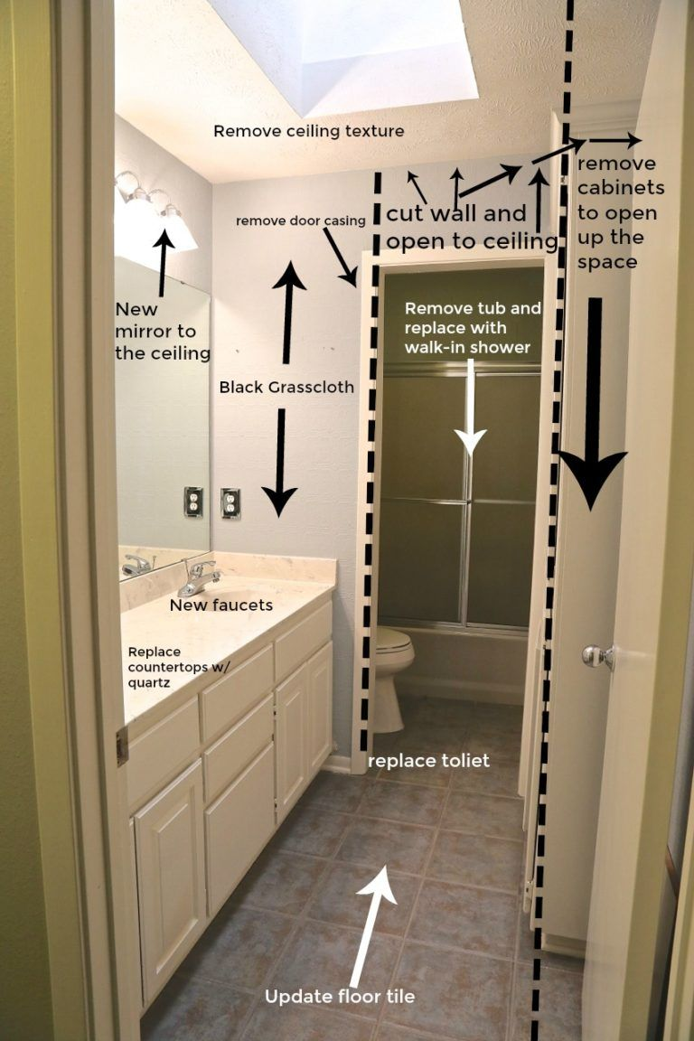 Our Guest Bathroom Remodel Plan and Progress Guest