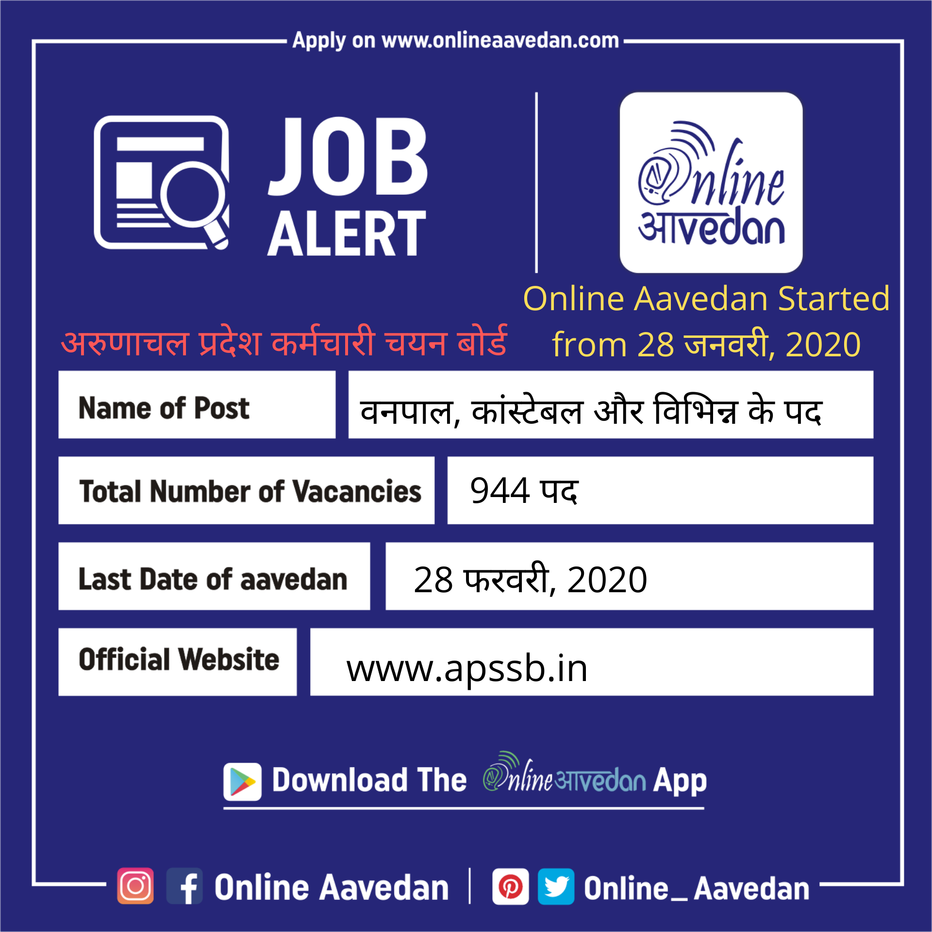 अर ण चल प रद श कर मच र चयन ब र ड Arunachal Pradesh Staff Selection Board Recruitment For The Post Of Forester Cons In 2020 Government Jobs Medical Jobs Police Jobs