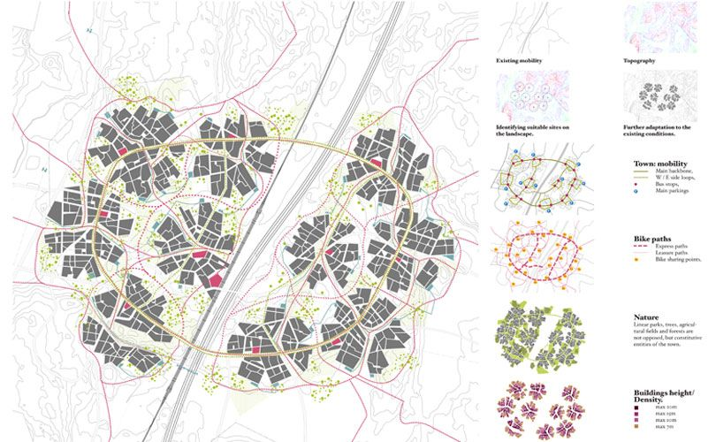 Symbiosis, Self-sufficient town for 20000 people at Henna, Finland | microcities
