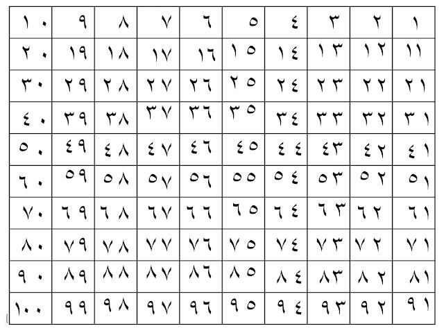 جدول الأرقام من 1 إلى 100 مكتوبة بالعربي Arabic Worksheets Note Writing Paper Arabic Alphabet