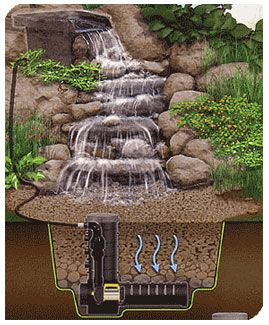 Pondless Waterscapes Pittsburgh