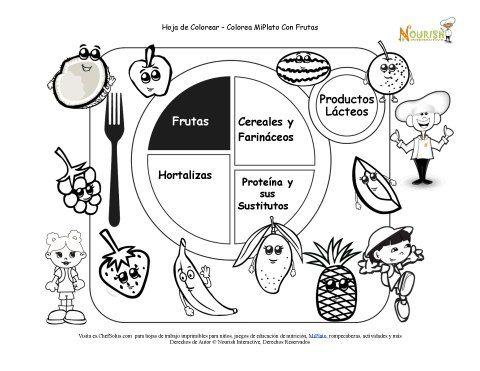 Hoja Imprimible Para Colorear De Las Frutas de Mi Plato Para ...