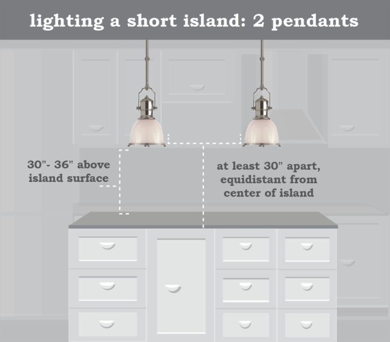 Pendant Lighting For Small Island