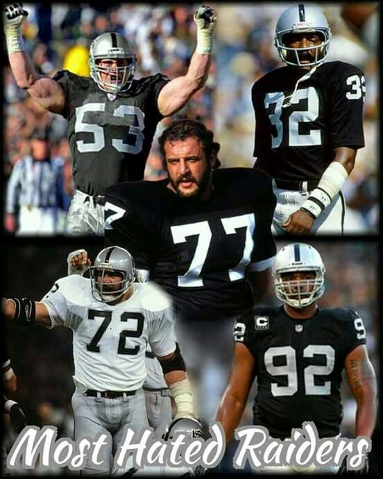 Most Hated Raiders
