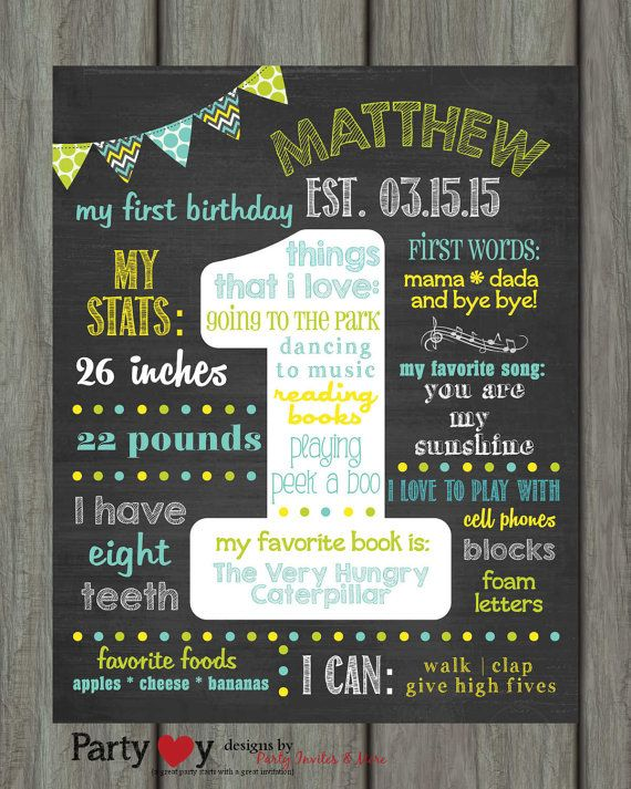 first birthday chalkboard poster first birthday milestone