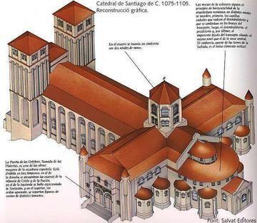 Catedral de santiago de compostela catedral - Alzado arquitectura ...