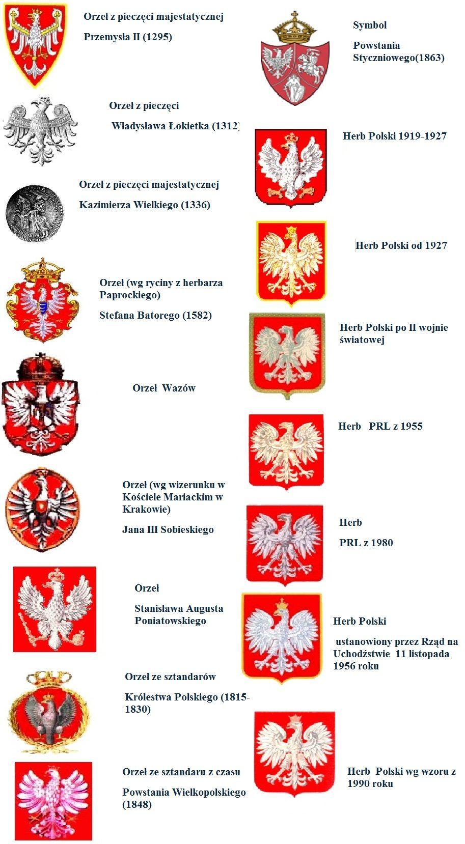 Godlo Polski Polish Language Polish Traditions Poland History
